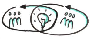 événements participatifs, design, méthodes intelligence collective, concertation territoriale, dialogue territoriale, innovant, intervenants, territories, conseil régional, conseil départemental, agglomération, syndicat de déchêts, territoire zéro, parc naturel, parc national, les vigies