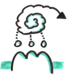 Brainstorming méthode, formation intelligence collective, design événements participatifs, formation gouvernance partagée, outils intelligence collective, méthode intelligence collective, pédagogie, les vigies